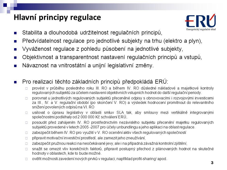 Hlavní principy regulace Stabilita a dlouhodobá udržitelnost regulačních principů, Předvídatelnost regulace pro jednotlivé subjekty na trhu (elektro a