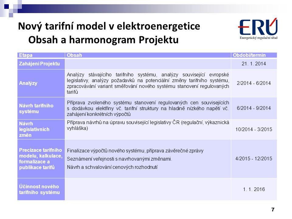 Nový tarifní model v elektroenergetice Obsah a harmonogram Projektu 7 EtapaObsahObdobí/termín Zahájení Projektu 21. 1. 2014 Analýzy Analýzy stávajícíh