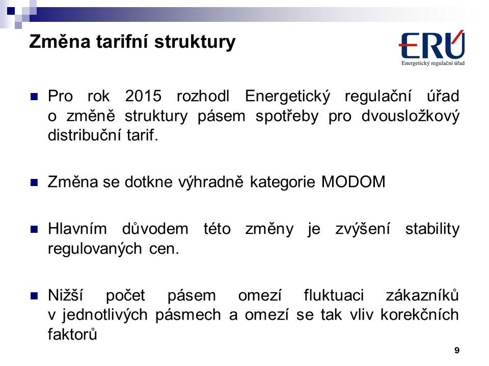 Změna tarifní struktury Pro rok 2015 rozhodl Energetický regulační úřad o změně struktury pásem spotřeby pro dvousložkový distribuční tarif. Změna se