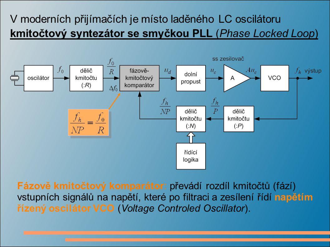 V moderních přijímačích je místo laděného LC oscilátoru kmitočtový syntezátor se smyčkou PLL (Phase Locked Loop) Δf0Δf0 Fázově kmitočtový komparátor: