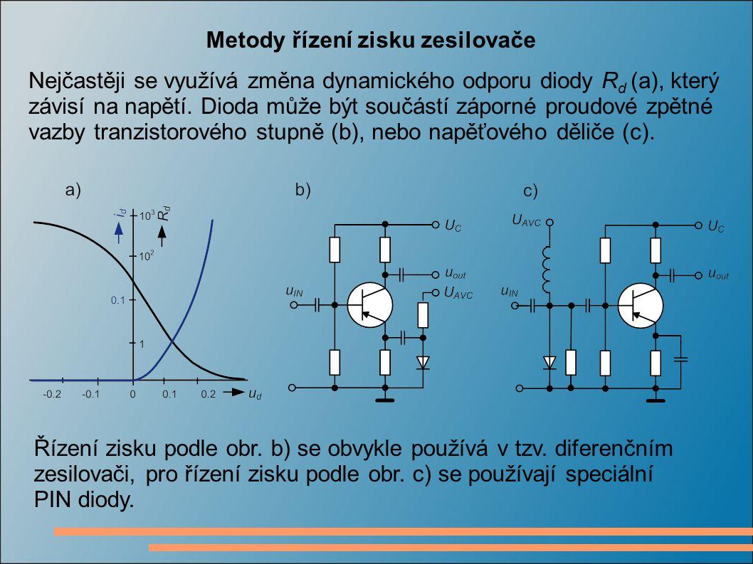 Metody řízení zisku zesilovače Nejčastěji se využívá změna dynamického odporu diody R d (a), který závisí na napětí. Dioda může být součástí záporné p