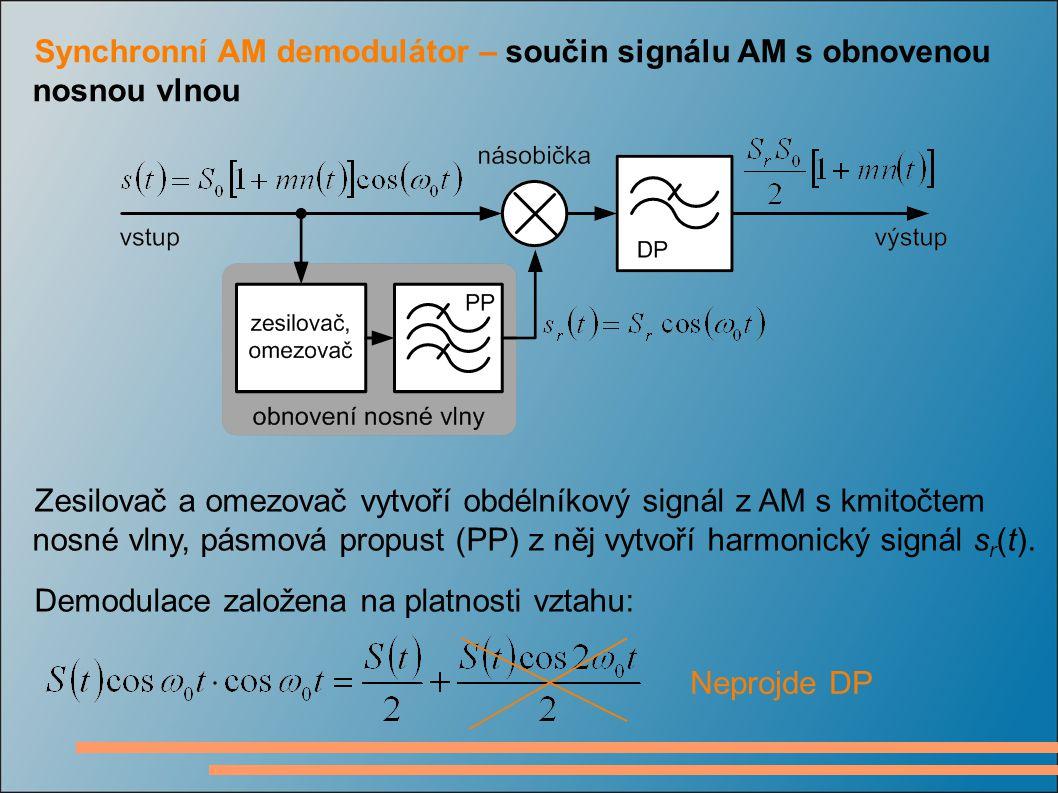 Synchronní AM demodulátor – součin signálu AM s obnovenou nosnou vlnou Zesilovač a omezovač vytvoří obdélníkový signál z AM s kmitočtem nosné vlny, pá