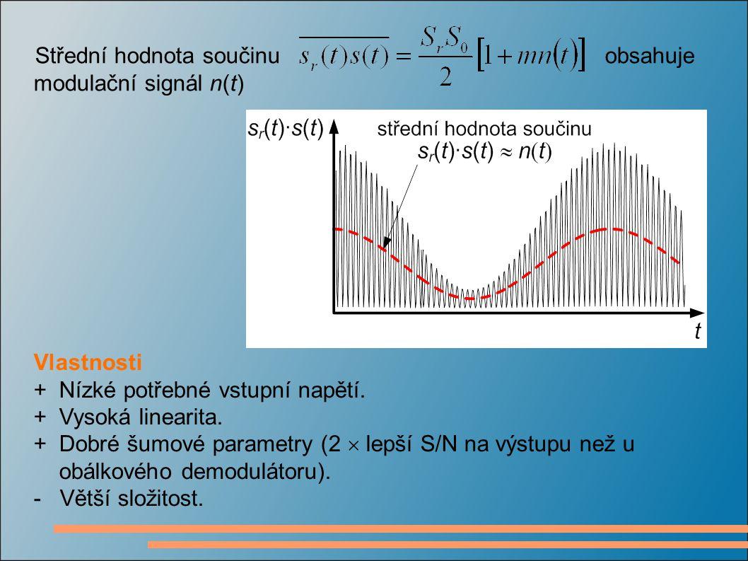 Střední hodnota součinu obsahuje modulační signál n(t) Vlastnosti + Nízké potřebné vstupní napětí. + Vysoká linearita. + Dobré šumové parametry (2  l