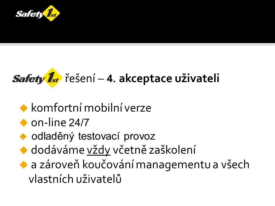 řešení – 4. akceptace uživateli  komfortní mobilní verze  on-line 24/7  odladěný testovací provoz  dodáváme vždy včetně zaškolení  a zároveň kouč