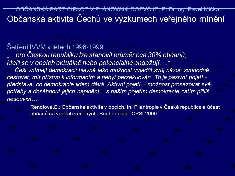 """OBČANSKÁ PARTICIPACE V PLÁNOVÁNÍ ROZVOJE, PhDr.Ing. Pavel Mička Šetření IVVM v letech 1996-1999 """"…pro Českou republiku lze stanovit průměr cca 30% obč"""