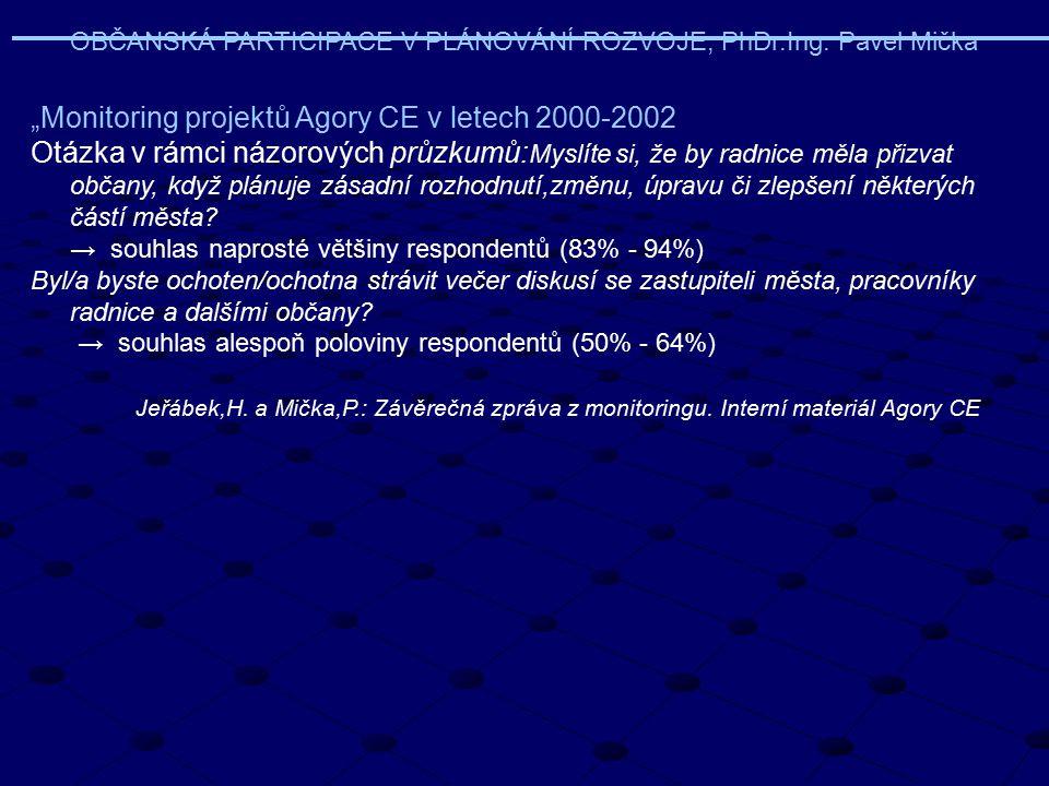 """OBČANSKÁ PARTICIPACE V PLÁNOVÁNÍ ROZVOJE, PhDr.Ing. Pavel Mička """"Monitoring projektů Agory CE v letech 2000-2002 Otázka v rámci názorových průzkumů: M"""