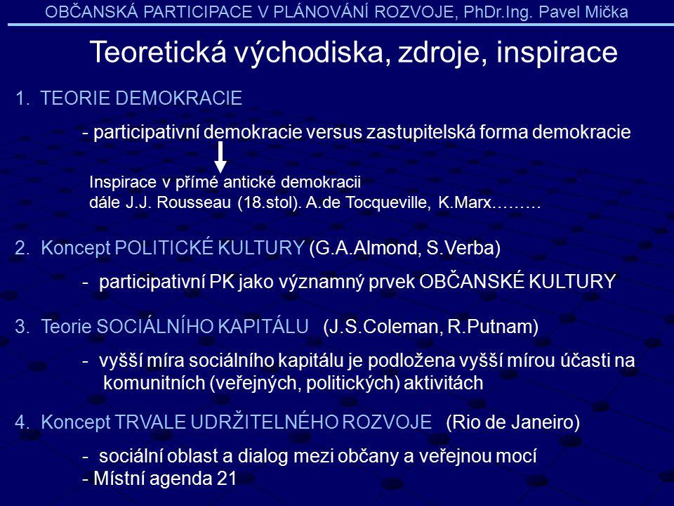 OBČANSKÁ PARTICIPACE V PLÁNOVÁNÍ ROZVOJE, PhDr.Ing. Pavel Mička Teoretická východiska, zdroje, inspirace 1.TEORIE DEMOKRACIE - participativní demokrac