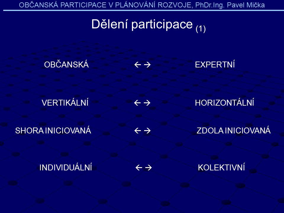 OBČANSKÁ   EXPERTNÍ VERTIKÁLNÍ   HORIZONTÁLNÍ SHORA INICIOVANÁ   ZDOLA INICIOVANÁ INDIVIDUÁLNÍ   KOLEKTIVNÍ Dělení participace (1) OBČANSKÁ PA
