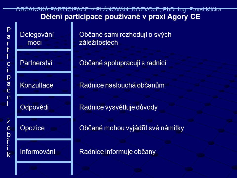 Tři úrovně zapojení veřejnosti – OECD, 2001 Informování jednosměrná komunikace od rozhodovatele k občanů.