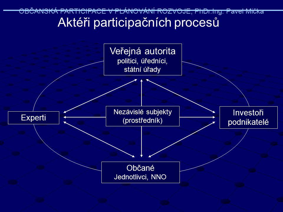 Veřejná autorita politici, úředníci, státní úřady Občané Jednotlivci, NNO Experti Investoři podnikatelé Nezávislé subjekty (prostředník) Aktéři partic
