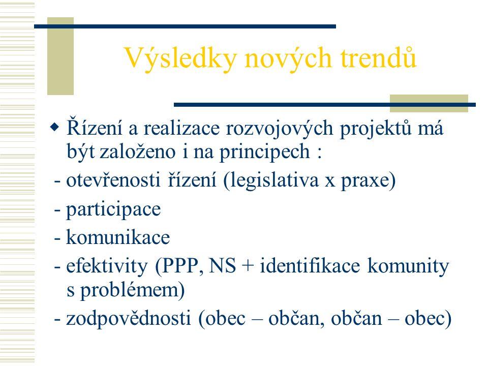 Výsledky nových trendů  Řízení a realizace rozvojových projektů má být založeno i na principech : - otevřenosti řízení (legislativa x praxe) - participace - komunikace - efektivity (PPP, NS + identifikace komunity s problémem) - zodpovědnosti (obec – občan, občan – obec)