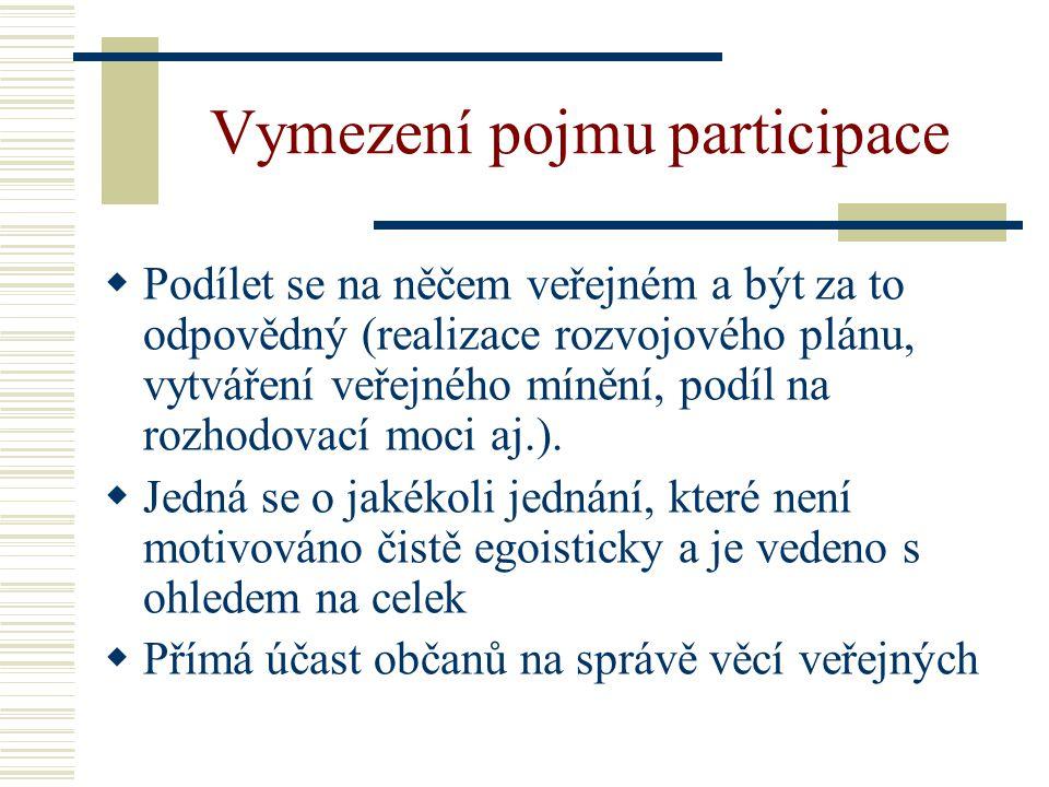 Vymezení pojmu participace  Podílet se na něčem veřejném a být za to odpovědný (realizace rozvojového plánu, vytváření veřejného mínění, podíl na rozhodovací moci aj.).