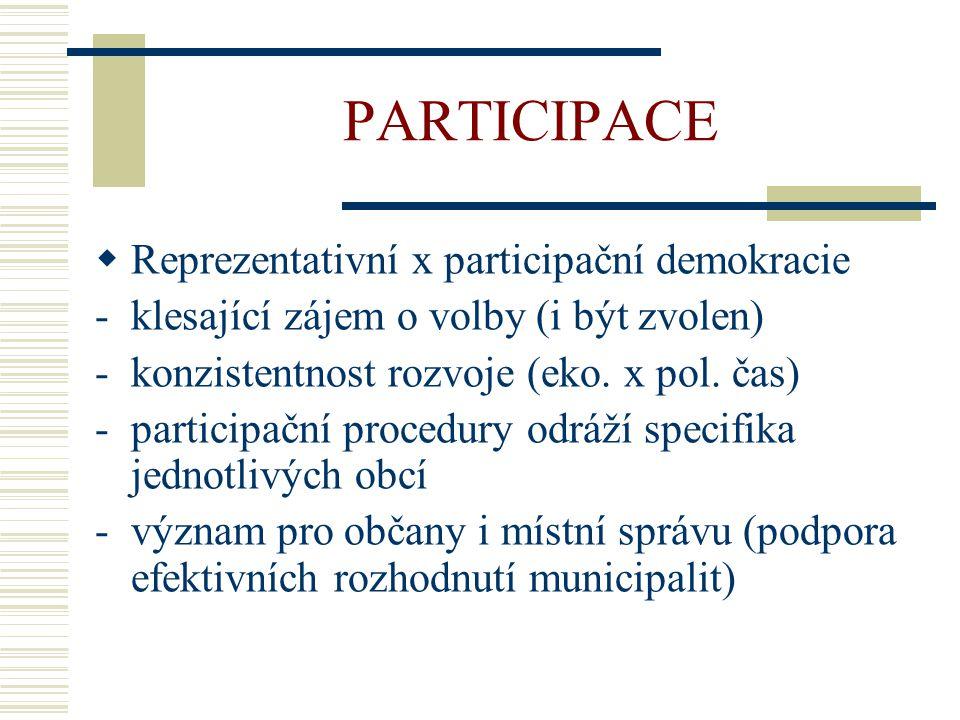PARTICIPACE  Reprezentativní x participační demokracie -klesající zájem o volby (i být zvolen) -konzistentnost rozvoje (eko.