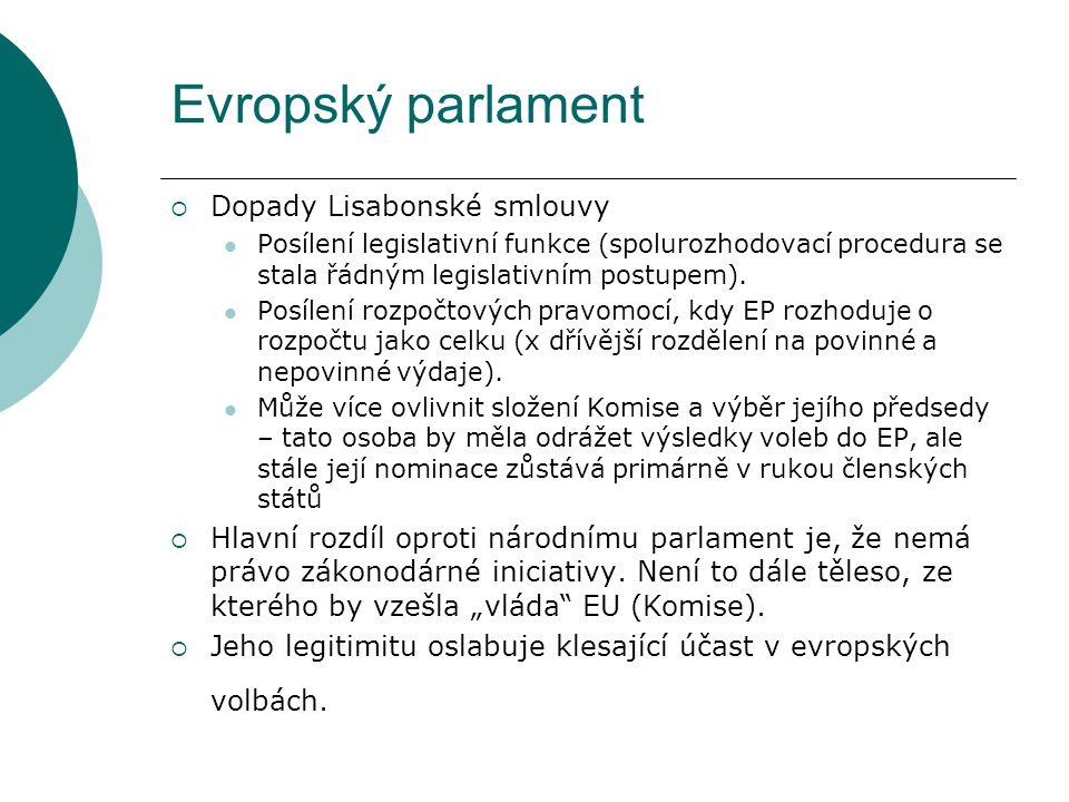 Evropský parlament  Dopady Lisabonské smlouvy Posílení legislativní funkce (spolurozhodovací procedura se stala řádným legislativním postupem). Posíl