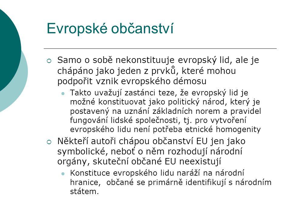 Evropské občanství  Samo o sobě nekonstituuje evropský lid, ale je chápáno jako jeden z prvků, které mohou podpořit vznik evropského démosu Takto uvažují zastánci teze, že evropský lid je možné konstituovat jako politický národ, který je postavený na uznání základních norem a pravidel fungování lidské společnosti, tj.