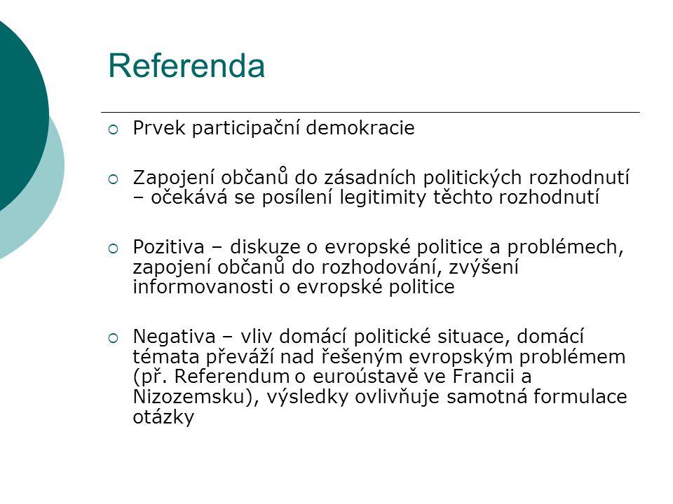Referenda  Prvek participační demokracie  Zapojení občanů do zásadních politických rozhodnutí – očekává se posílení legitimity těchto rozhodnutí  Pozitiva – diskuze o evropské politice a problémech, zapojení občanů do rozhodování, zvýšení informovanosti o evropské politice  Negativa – vliv domácí politické situace, domácí témata převáží nad řešeným evropským problémem (př.