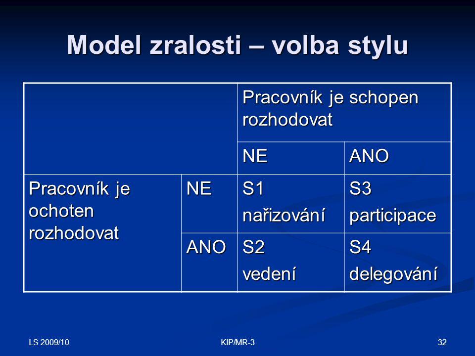 LS 2009/10 32KIP/MR-3 Model zralosti – volba stylu Pracovník je schopen rozhodovat NEANO Pracovník je ochoten rozhodovat NES1nařizováníS3participace ANOS2vedeníS4delegování