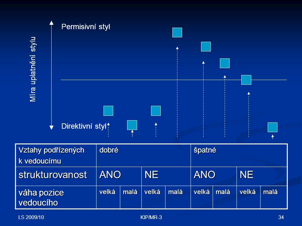 LS 2009/10 34KIP/MR-3 Vztahy podřízených k vedoucímu dobréšpatné strukturovanostANONEANONE váha pozice vedoucího velkámalávelkámalávelkámalávelkámalá