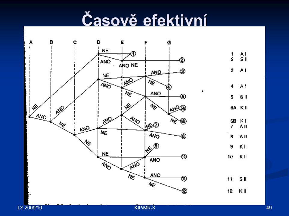 LS 2009/10 49KIP/MR-3 Časově efektivní