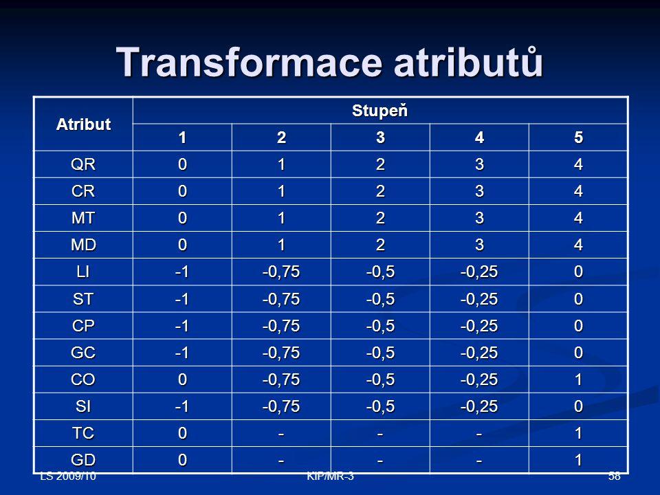 LS 2009/10 58KIP/MR-3 Transformace atributů Atribut Stupeň 12345 QR01234 CR01234 MT01234 MD01234 LI-0,75-0,5-0,250 ST-0,75-0,5-0,250 CP-0,75-0,5-0,250