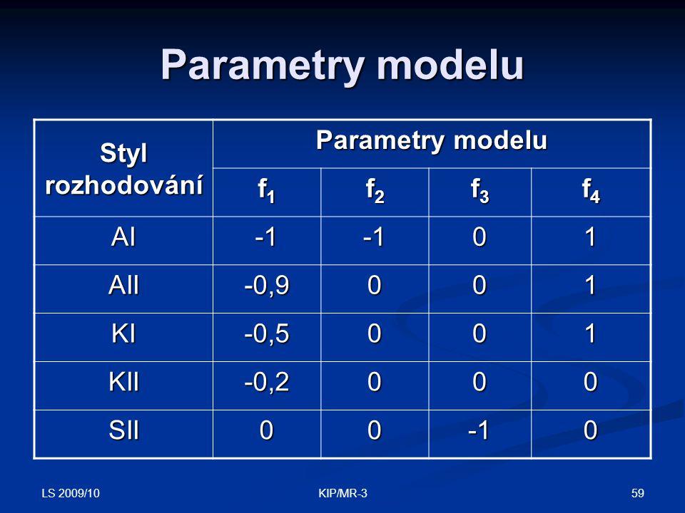 LS 2009/10 59KIP/MR-3 Parametry modelu Styl rozhodování Parametry modelu f1f1f1f1 f2f2f2f2 f3f3f3f3 f4f4f4f4 AI -1-1-1-101 AII-0,9001 KI-0,5001 KII-0,2000 SII000