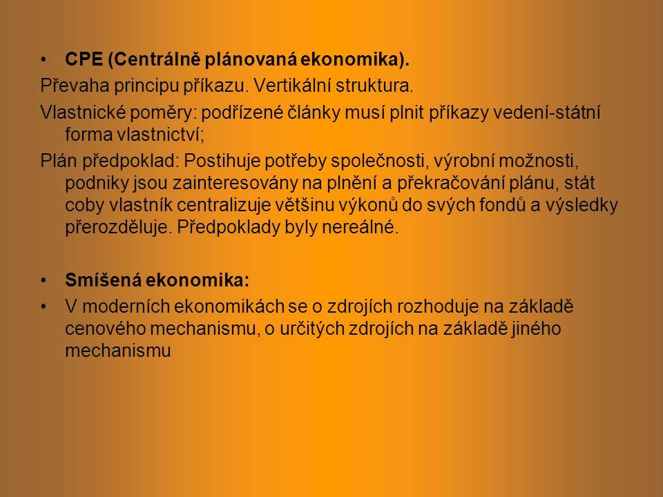 CPE (Centrálně plánovaná ekonomika). Převaha principu příkazu.