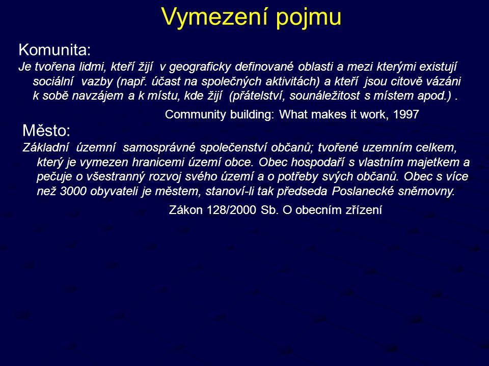 Vymezení pojmu Komunita: Je tvořena lidmi, kteří žijí v geograficky definované oblasti a mezi kterými existují sociální vazby (např. účast na společný