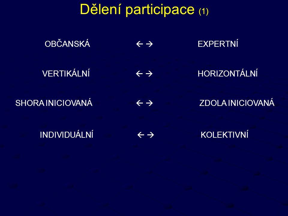 Dělení participace (1) OBČANSKÁ   EXPERTNÍ VERTIKÁLNÍ   HORIZONTÁLNÍ SHORA INICIOVANÁ   ZDOLA INICIOVANÁ INDIVIDUÁLNÍ   KOLEKTIVNÍ