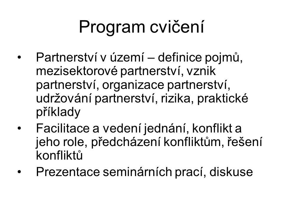 Program cvičení Partnerství v území – definice pojmů, mezisektorové partnerství, vznik partnerství, organizace partnerství, udržování partnerství, riz