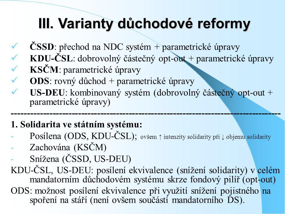 III. Varianty důchodové reformy III.
