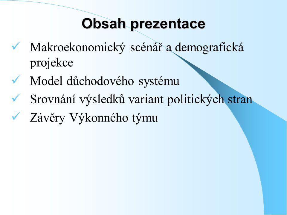 Obsah prezentace Makroekonomický scénář a demografická projekce Model důchodového systému Srovnání výsledků variant politických stran Závěry Výkonného týmu