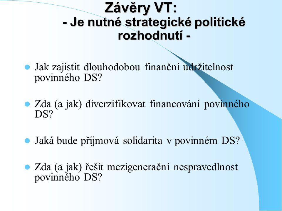 Závěry VT: - Je nutné strategické politické rozhodnutí - Jak zajistit dlouhodobou finanční udržitelnost povinného DS.