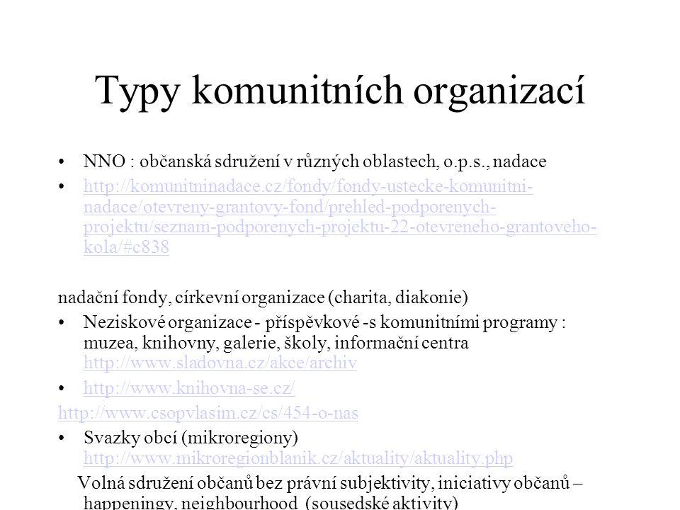 Typy komunitních organizací NNO : občanská sdružení v různých oblastech, o.p.s., nadace http://komunitninadace.cz/fondy/fondy-ustecke-komunitni- nadac
