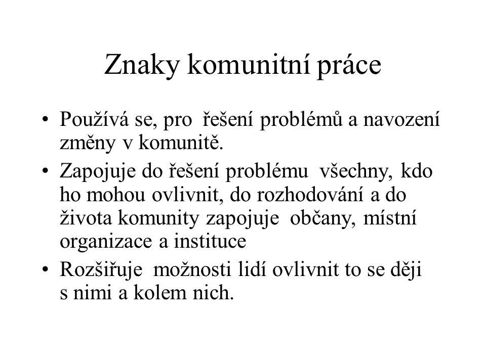 Specifika českých zemí Spolkový život 19.