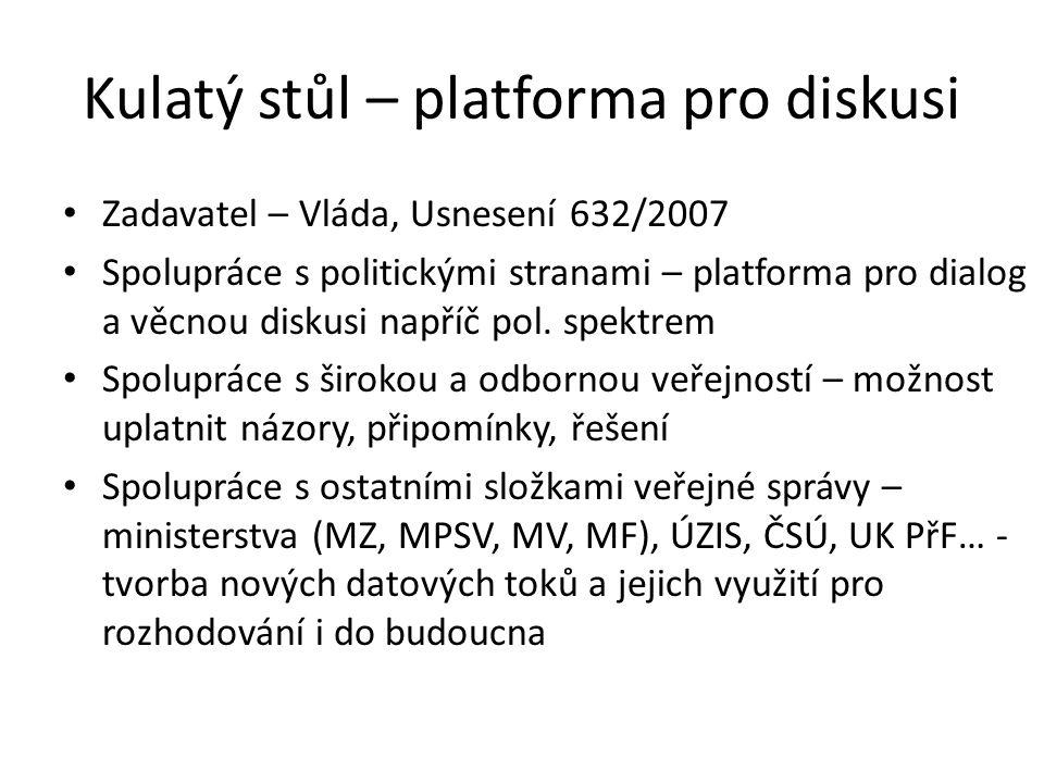 Kulatý stůl – platforma pro diskusi Zadavatel – Vláda, Usnesení 632/2007 Spolupráce s politickými stranami – platforma pro dialog a věcnou diskusi napříč pol.