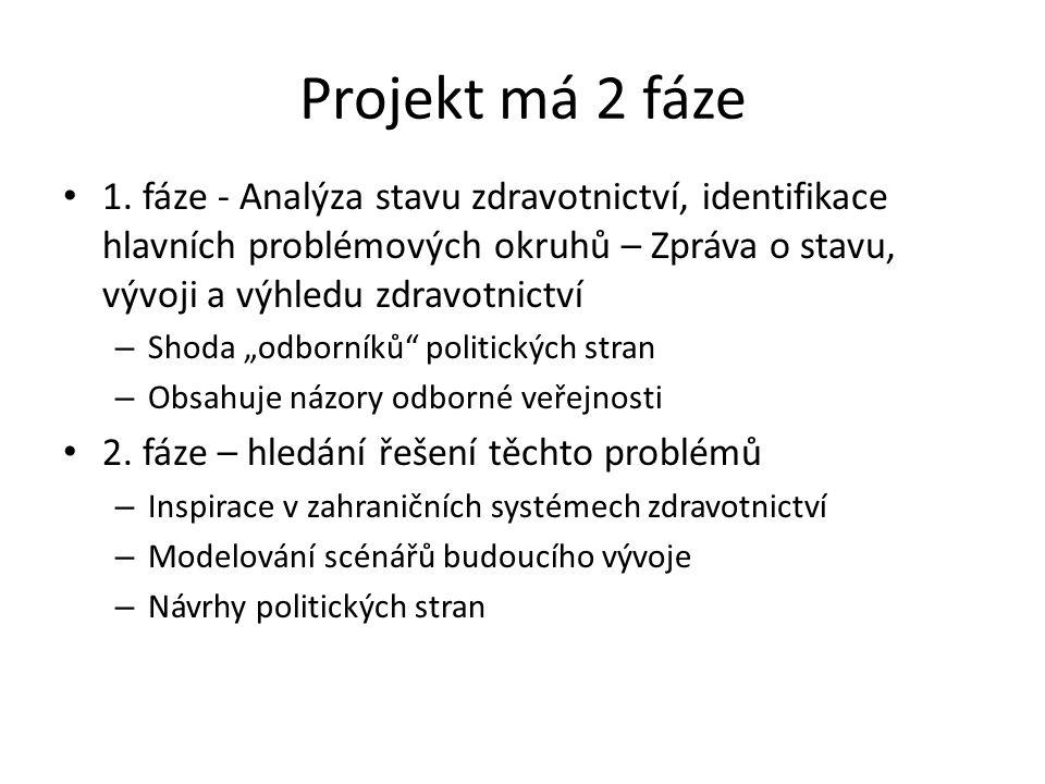 Projekt má 2 fáze 1.
