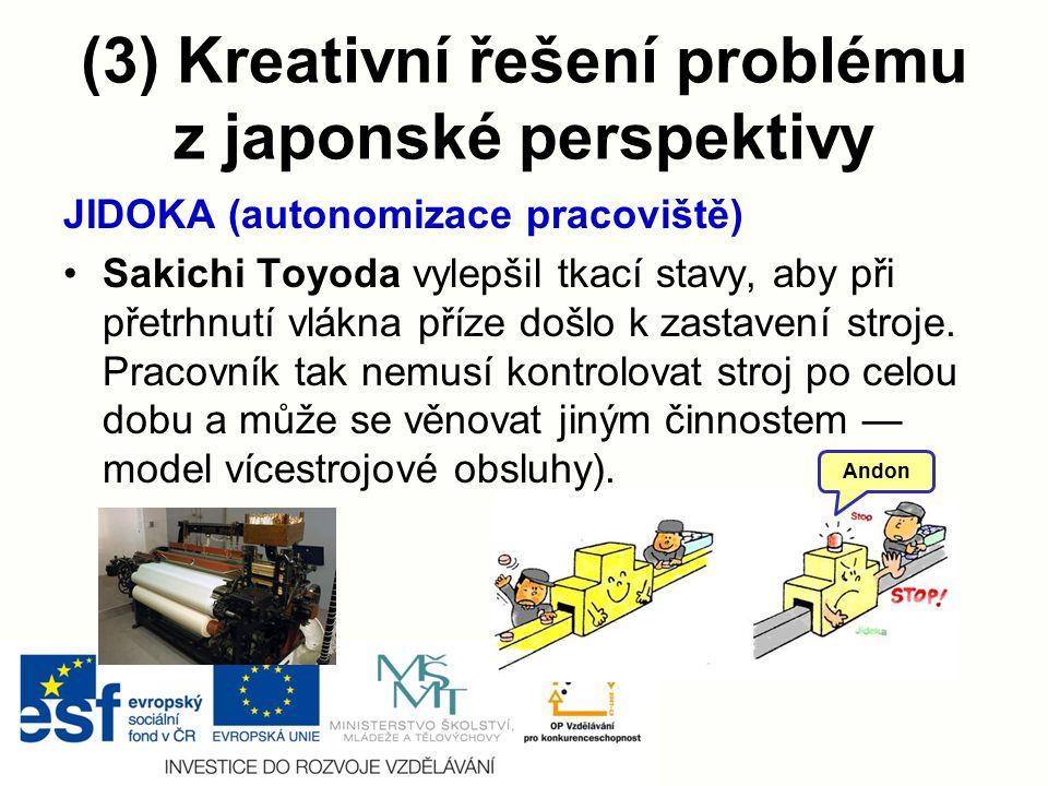 JIDOKA (autonomizace pracoviště) Sakichi Toyoda vylepšil tkací stavy, aby při přetrhnutí vlákna příze došlo k zastavení stroje. Pracovník tak nemusí k