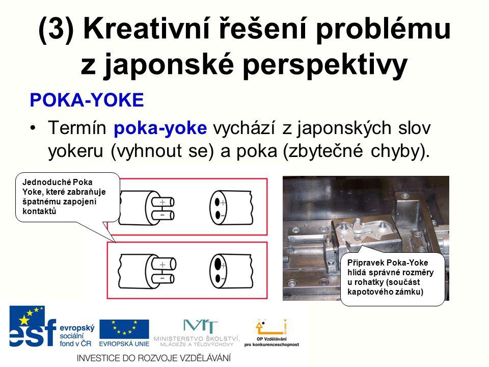 (3) Kreativní řešení problému z japonské perspektivy POKA-YOKE Termín poka-yoke vychází z japonských slov yokeru (vyhnout se) a poka (zbytečné chyby).