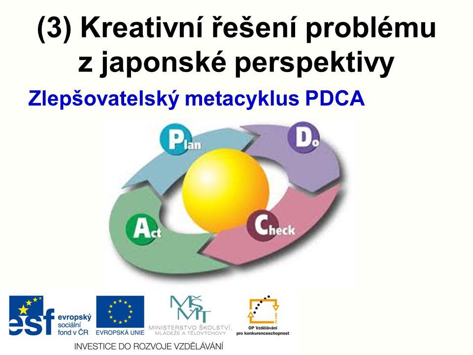 (3) Kreativní řešení problému z japonské perspektivy Zlepšovatelský metacyklus PDCA