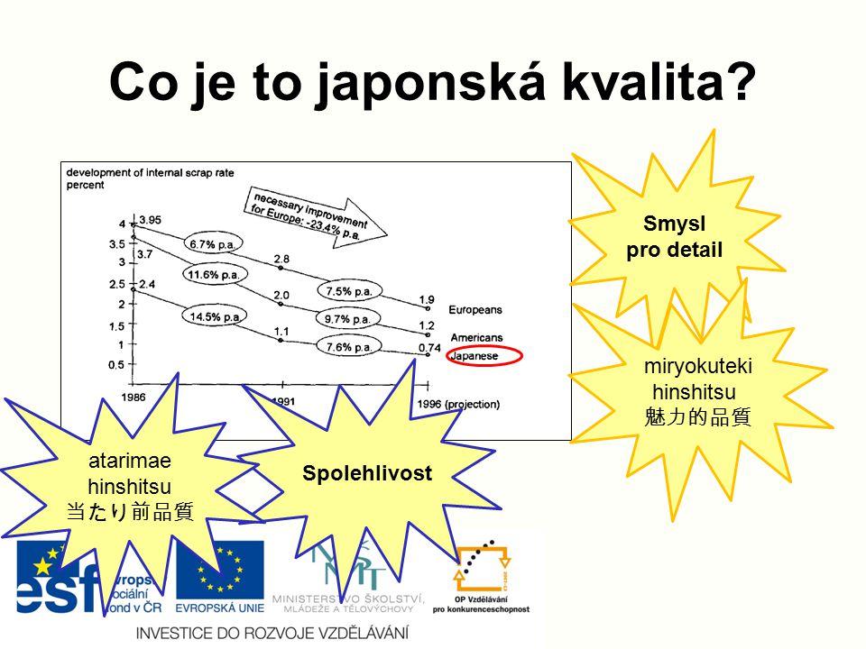 """(1) Historie a současnost """"japonského managementu kvality -1."""