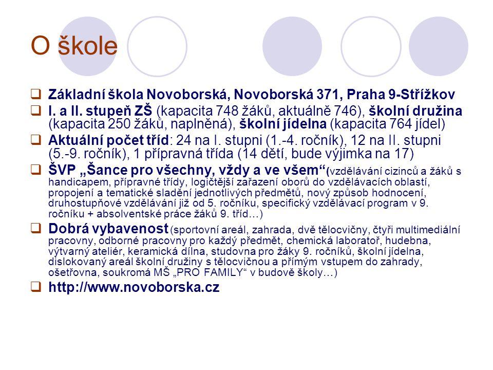 O škole  Základní škola Novoborská, Novoborská 371, Praha 9-Střížkov  I.