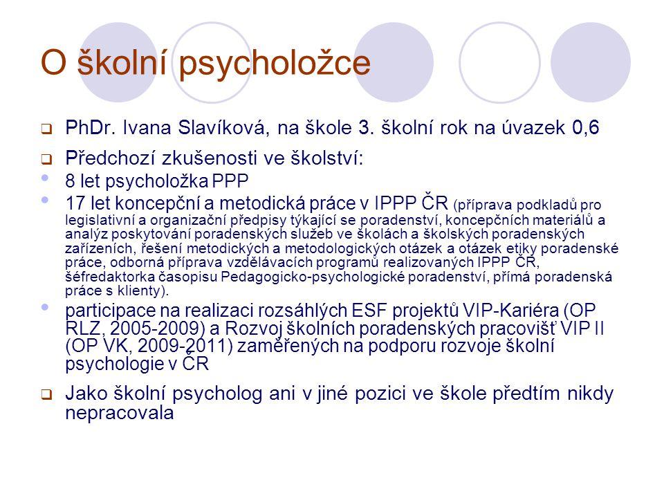 O školní psycholožce  PhDr.Ivana Slavíková, na škole 3.