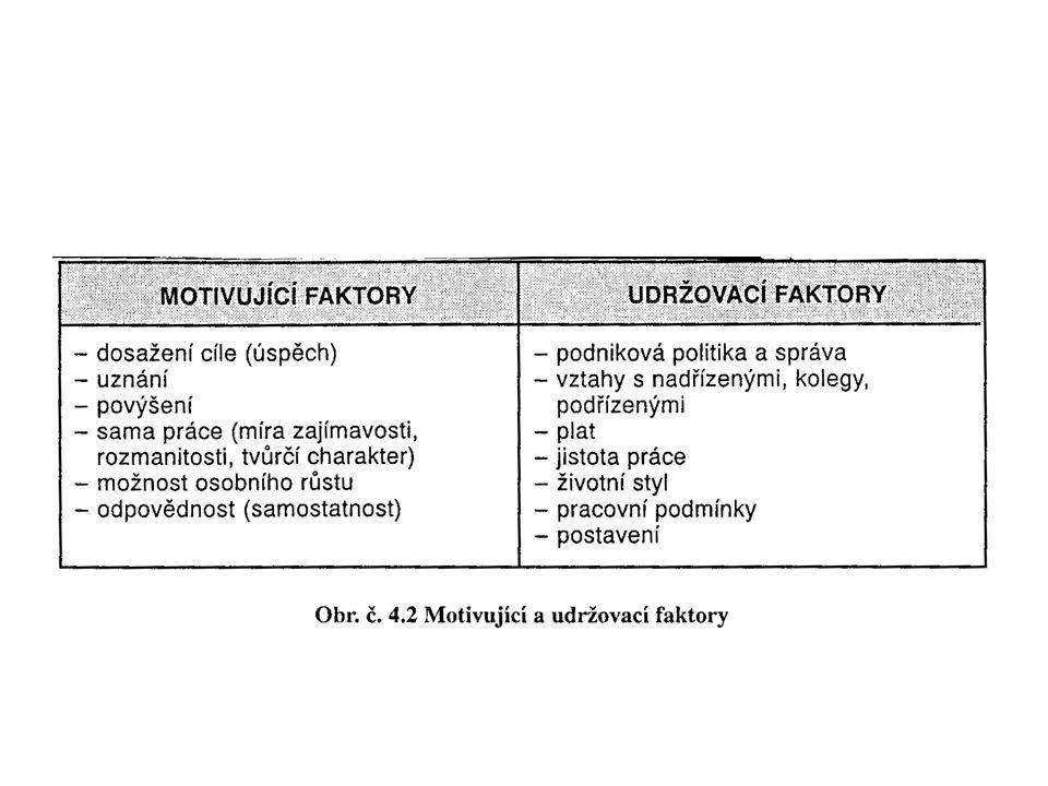 C) McGregorova teorie X a Y 1960 Manažerská strategie X Manažerská strategie Y