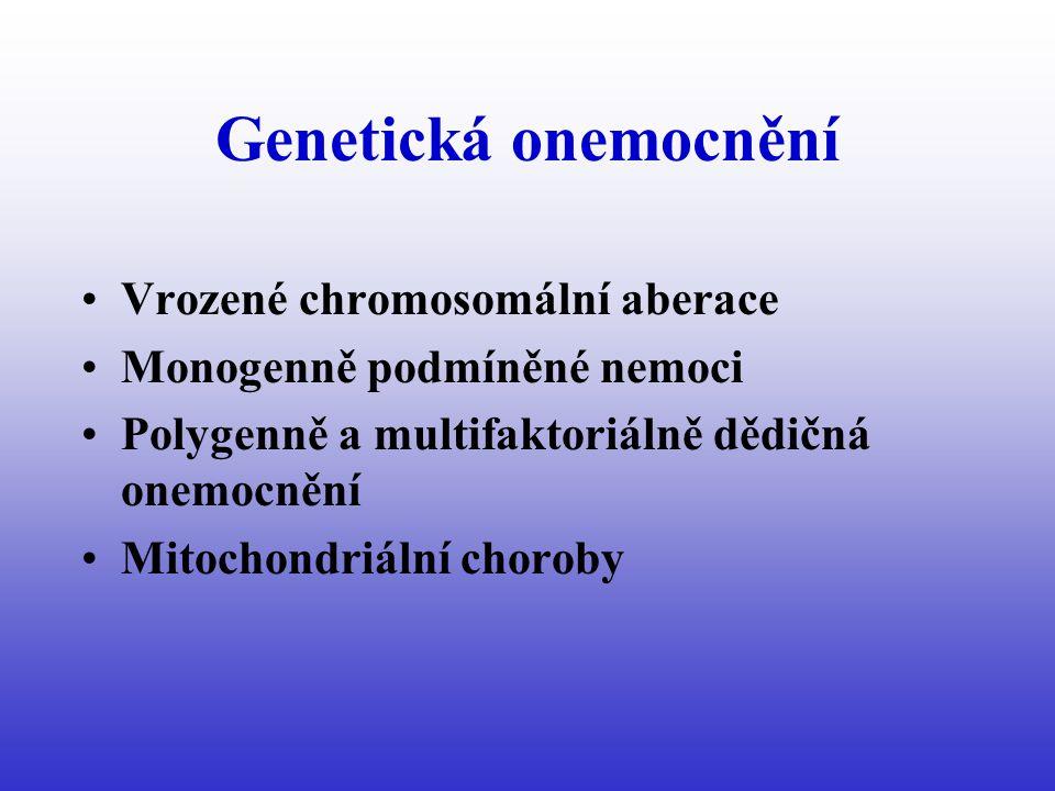 Genetická onemocnění Vrozené chromosomální aberace Monogenně podmíněné nemoci Polygenně a multifaktoriálně dědičná onemocnění Mitochondriální choroby