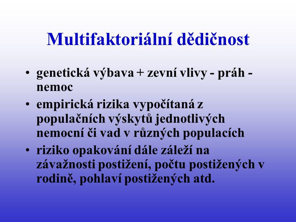 Multifaktoriální dědičnost genetická výbava + zevní vlivy - práh - nemoc empirická rizika vypočítaná z populačních výskytů jednotlivých nemocní či vad v různých populacích riziko opakování dále záleží na závažnosti postižení, počtu postižených v rodině, pohlaví postižených atd.