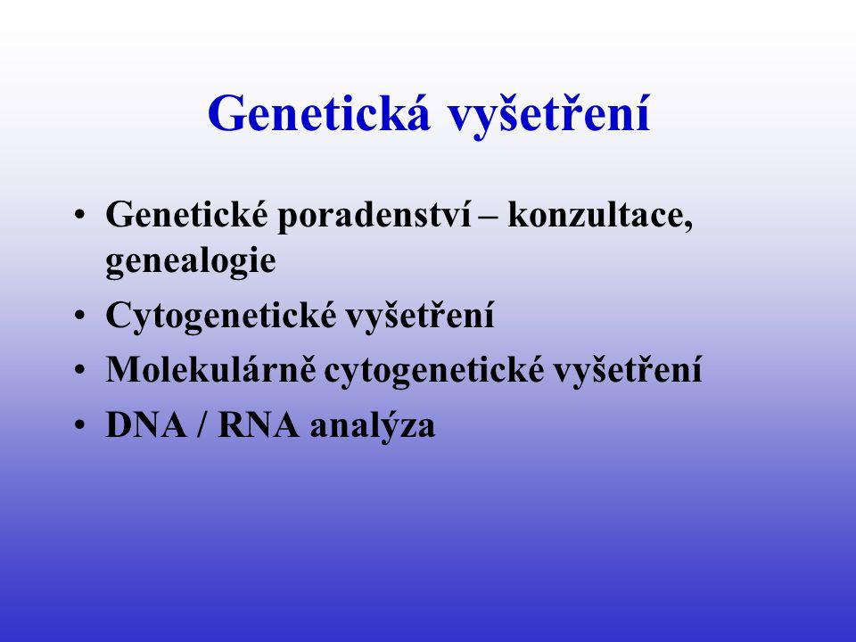 Prevence primární Plánované rodičovství Reprodukce v optimálním věku Prevence mutací spontánních a indukovaných Pre- a perikoncepční péče (vitamíny, léčba základního onemocnění…) Genetické poradenství Antikoncepce, sterilizace, adopce, dárcovství gamet