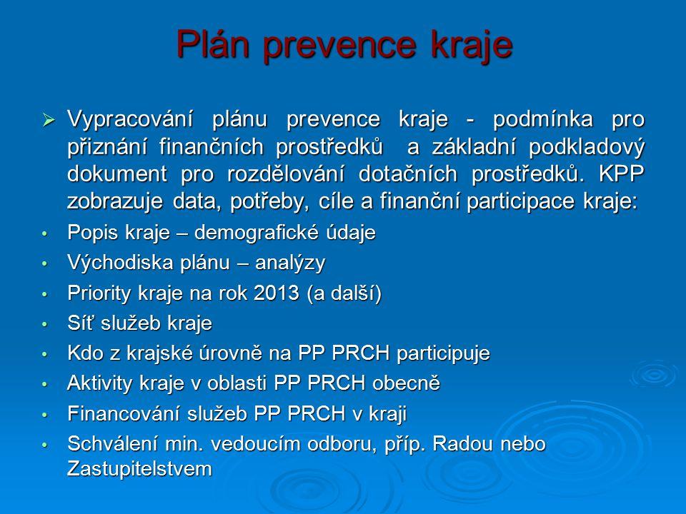 Plán prevence kraje  Vypracování plánu prevence kraje - podmínka pro přiznání finančních prostředků a základní podkladový dokument pro rozdělování do