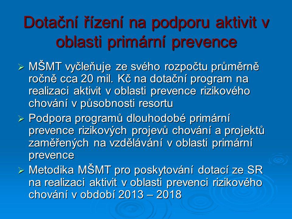 Dotační řízení na podporu aktivit v oblasti primární prevence  MŠMT vyčleňuje ze svého rozpočtu průměrně ročně cca 20 mil. Kč na dotační program na r