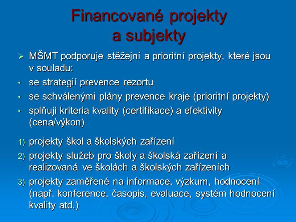 Financované projekty a subjekty  MŠMT podporuje stěžejní a prioritní projekty, které jsou v souladu: se strategií prevence rezortu se strategií preve