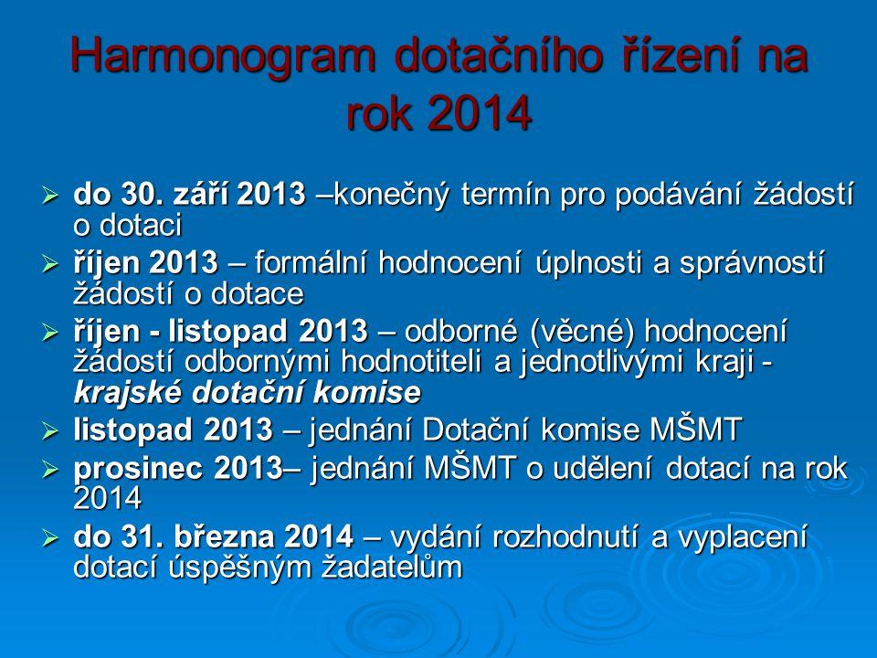 Harmonogram dotačního řízení na rok 2014  do 30. září 2013 –konečný termín pro podávání žádostí o dotaci  říjen 2013 – formální hodnocení úplnosti a